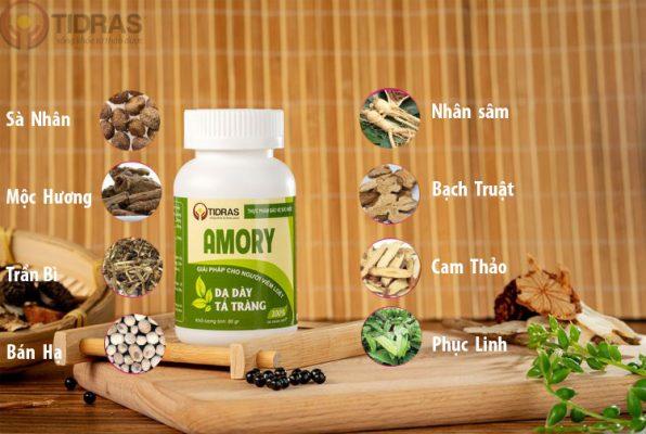 thuốc điều trị viêm loét dạ dày
